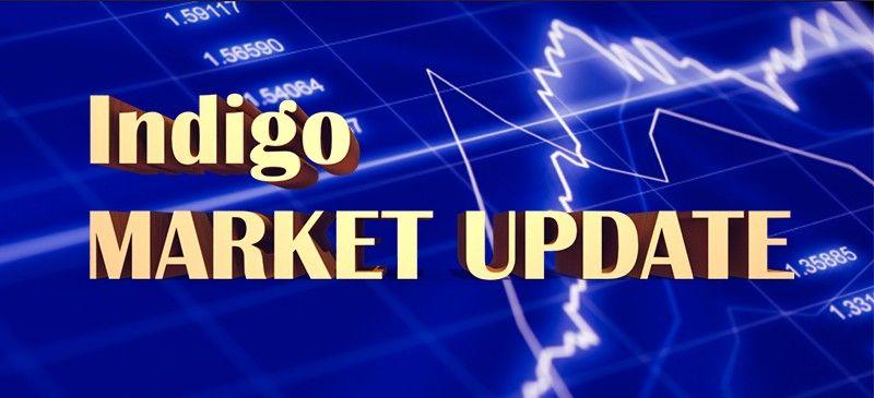 Gold & Silver Price Update from Indigo