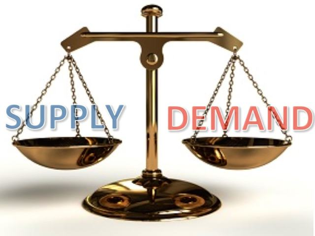 supply and demand for ipad 2018-7-3 in economics, supplier induced demand (sid) may occur when asymmetry of information exists between supplier and consumerthe supplier can use superior information to encourage an individual to demand a greater quantity of the good or service they supply than the pareto efficient level, should asymmetric information not exist.