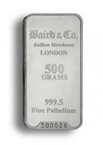 buy 500 gram palladium minted bar from Indigo