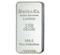 Baird Palladium investment bar 250 grams buy online