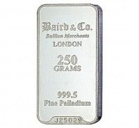 buy 250 gram palladium bar, sale price from Indigo