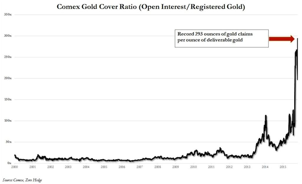 """physical gold or paper gold Gold is a financial asset that can be broken down in three families, so to speak: physical gold, gold mining shares and what is called """"paper gold"""" each family of products differs in terms of financial properties (level of risk, yield expectations, level of liquidity and security) one must ."""